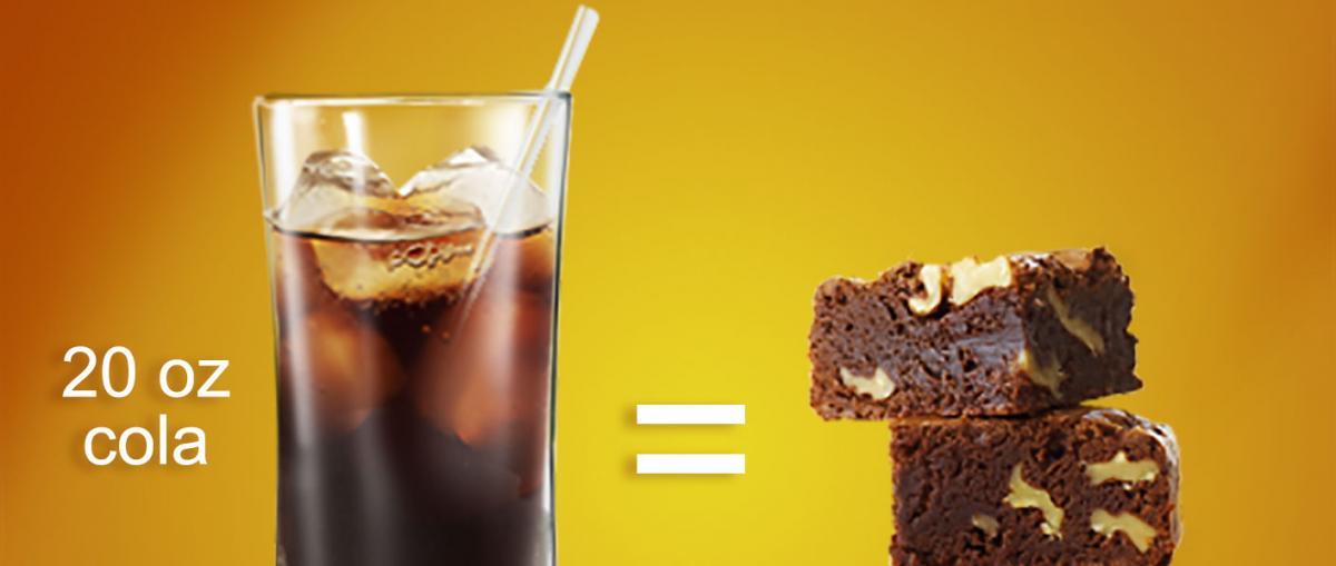 Sugar in Cola Vs Sugar in Cake